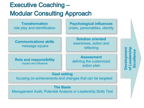 executive-coaching